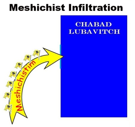 crown-heights-meshichist-infiltration-menachem-mendel-hendel-corruption-fraud